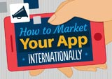 appmarketinginternational translatebyhumans