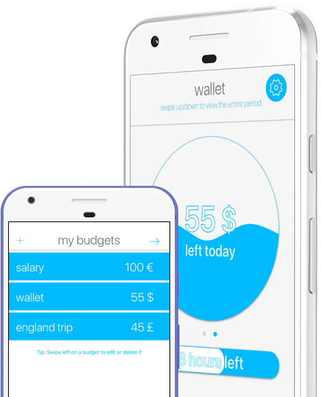 Bola - Personal Budget Manager