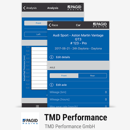 TMD Performance